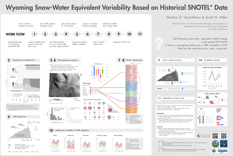 Big Data in Hydrology (CUAHSI 2016)